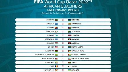 Le tirage au sort du tour préliminaire des qualifications africaines pour la Coupe du monde de la FIFA, Qatar 2022. Courtesy of CAF